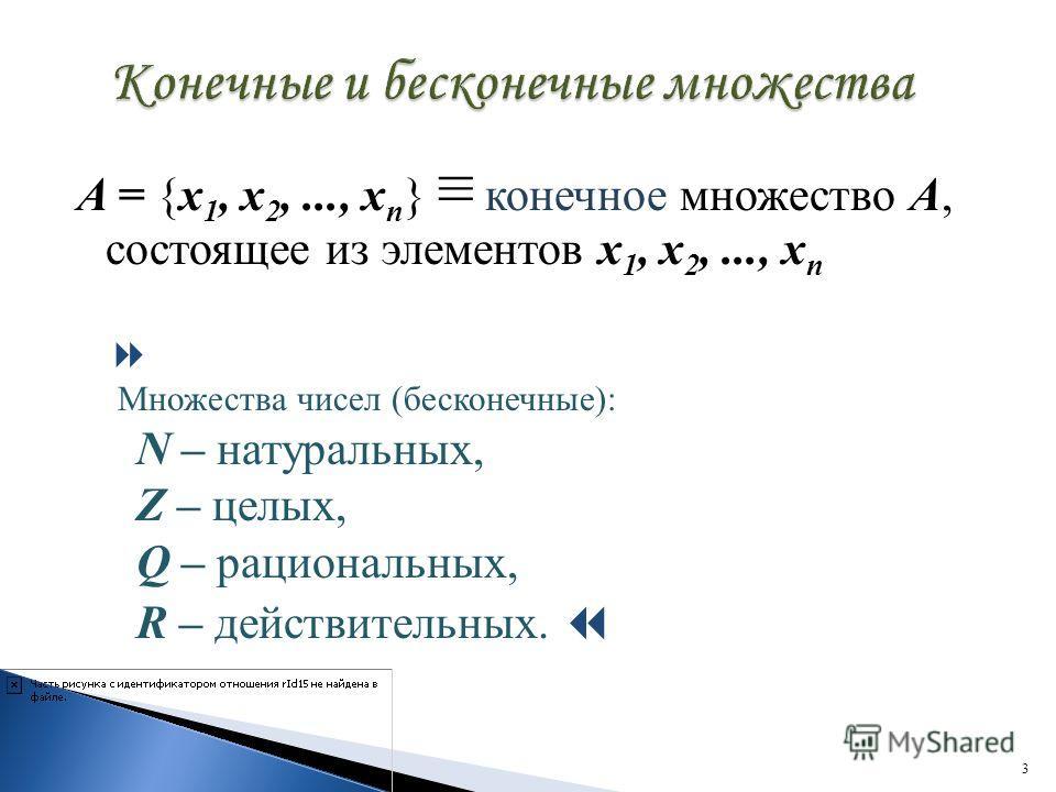A = {х 1, х 2,..., х n } конечное множество A, состоящее из элементов х 1, х 2,..., х n Множества чисел (бесконечные): N – натуральных, Z – целых, Q – рациональных, R – действительных. 3
