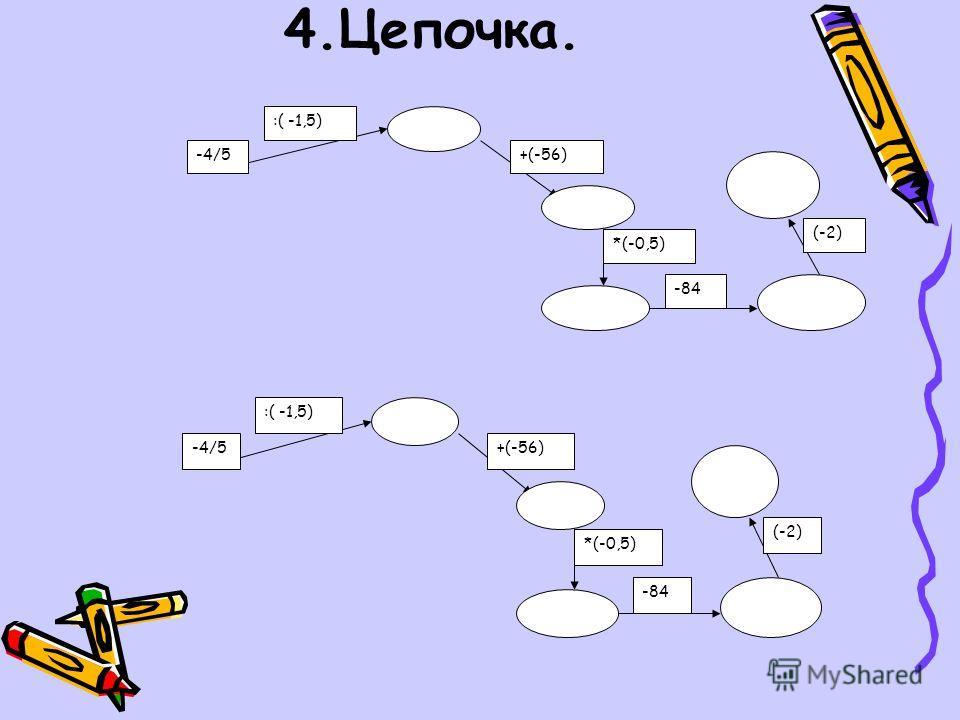 4.Цепочка. -4/5 :( -1,5) +(-56) *(-0,5) -84 (-2) -4/5 :( -1,5) +(-56) *(-0,5) -84 (-2)