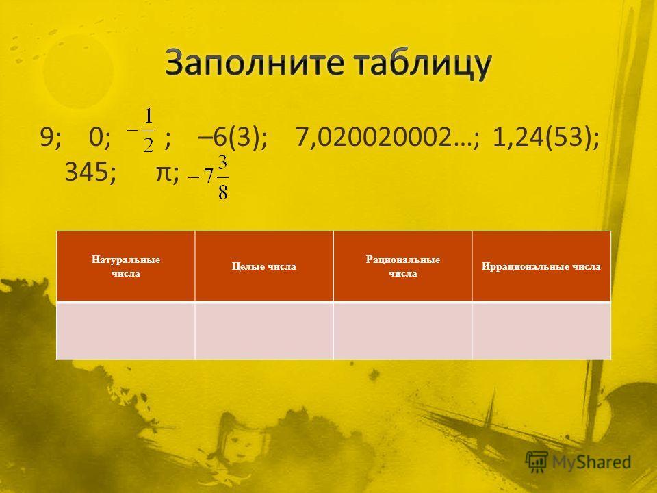 9; 0; ; –6(3); 7,020020002…; 1,24(53); 345; π; Натуральные числа Целые числа Рациональные числа Иррациональные числа