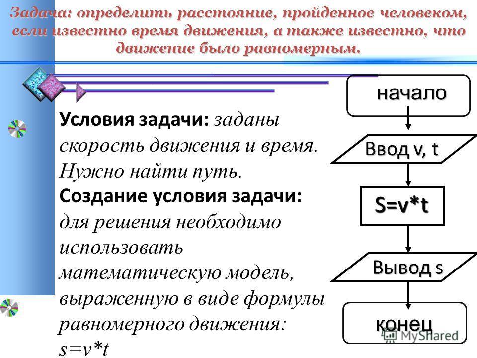 Задача: определить расстояние, пройденное человеком, если известно время движения, а также известно, что движение было равномерным. Условия задачи: заданы скорость движения и время. Нужно найти путь. Создание условия задачи: для решения необходимо ис
