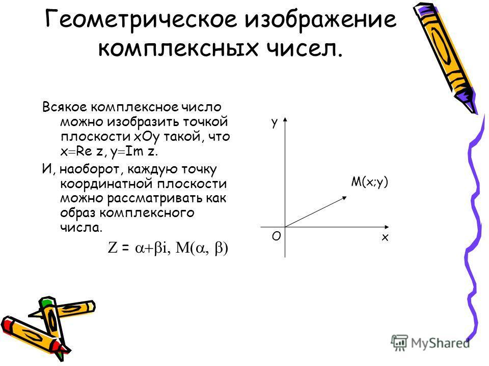 Геометрическое изображение комплексных чисел. Всякое комплексное число можно изобразить точкой плоскости xOy такой, что x Re z, y Im z. И, наоборот, каждую точку координатной плоскости можно рассматривать как образ комплексного числа. = i, М( M(x;y)