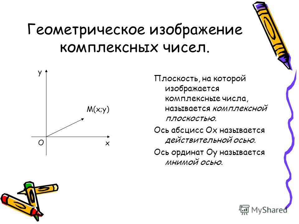 Геометрическое изображение комплексных чисел. Плоскость, на которой изображается комплексные числа, называется комплексной плоскостью. Ось абсцисс Ox называется действительной осью. Ось ординат Oy называется мнимой осью. M(x;y) x y O