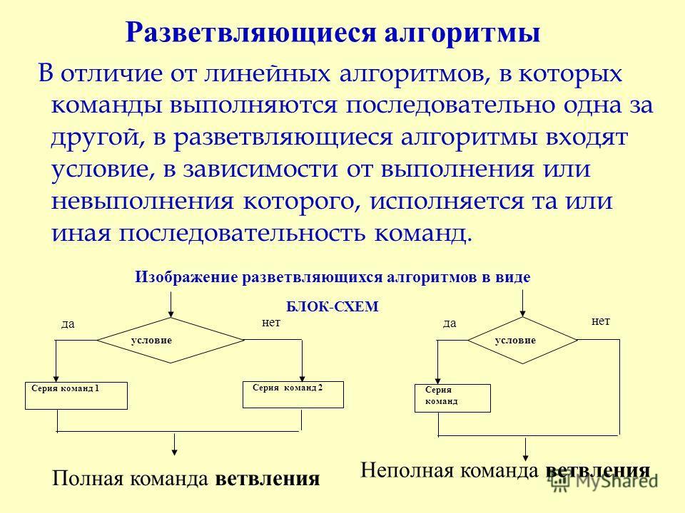 Разветвляющиеся алгоритмы В отличие от линейных алгоритмов, в которых команды выполняются последовательно одна за другой, в разветвляющиеся алгоритмы входят условие, в зависимости от выполнения или невыполнения которого, исполняется та или иная после
