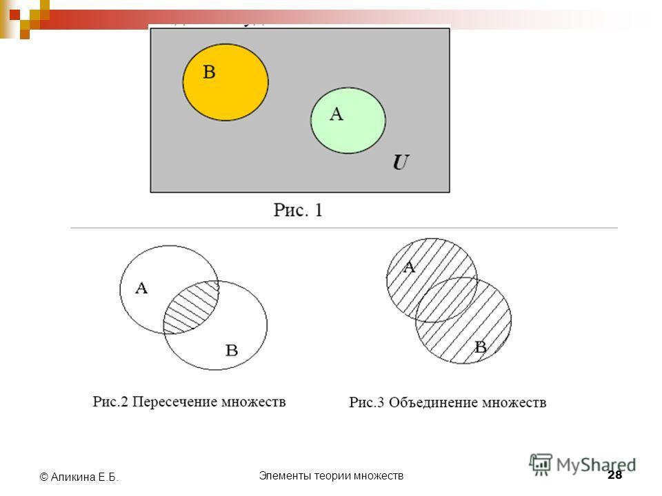 Элементы теории множеств 28 © Аликина Е.Б.