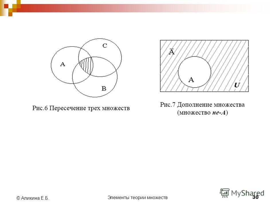 Элементы теории множеств 30 © Аликина Е.Б.