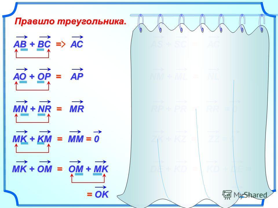 = OK АВ + ВС = Правило треугольника. АС АО + ОР = АР MN + NR = MR MK + KM = MM = 0 MK + OM = OM + MK = KE АS + SС = АС NM + ML = NL RP + PR = RR = 0 ZK + KZ = ZZ = 0 DE + KD = KD + DE = KD + DE =