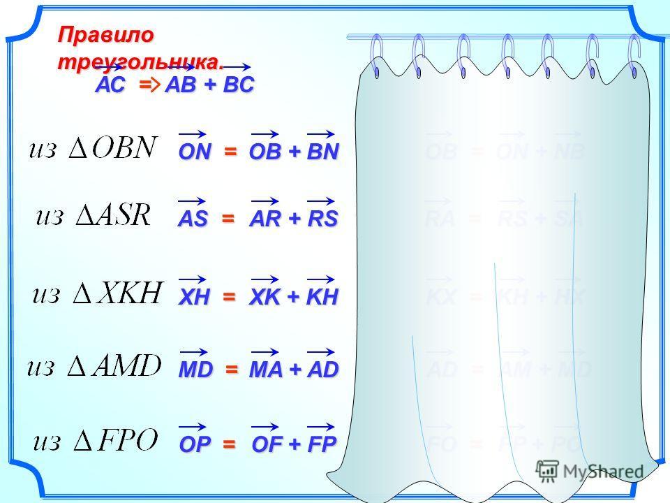 Правило треугольника. АС = АВ + ВС OB + ВN ON = AR + RS AS = XK + KH XH = MA + AD MD = OF + FP OP = ON + NВ OB = RS + SA RA = KH + HX KX = AM + MD AD = FP + PO FO =