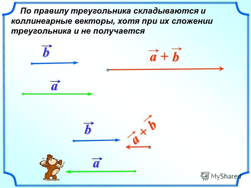 По правилу треугольника складываются и коллинеарныййейе векторы, хотя при их сложении треугольника и не получаетсяa b a + b a b b