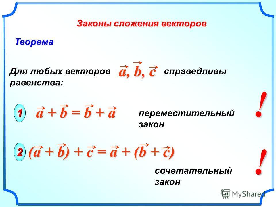 Законы сложения векторов Для любых векторов справедливы равенства: a, b, c a, b, c1 2 a + b = b + a a + b = b + a переместительный закон сочетательный закон (a + b) + c = a + (b + c) ! ! Теорема