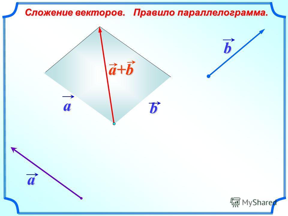 Сложение векторов. Правило параллелограмма. a a a+b b b