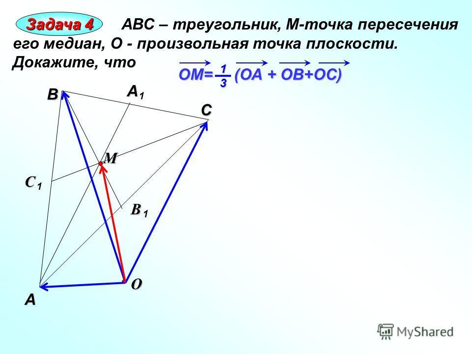 АВС – треугольник, М-точка пересечения его медиан, О - произвольная точка плоскости. Докажите, что Задача 4 ОМ= (ОА + ОВ+ОС) 13С А ВM O А 1 B 1 C 1