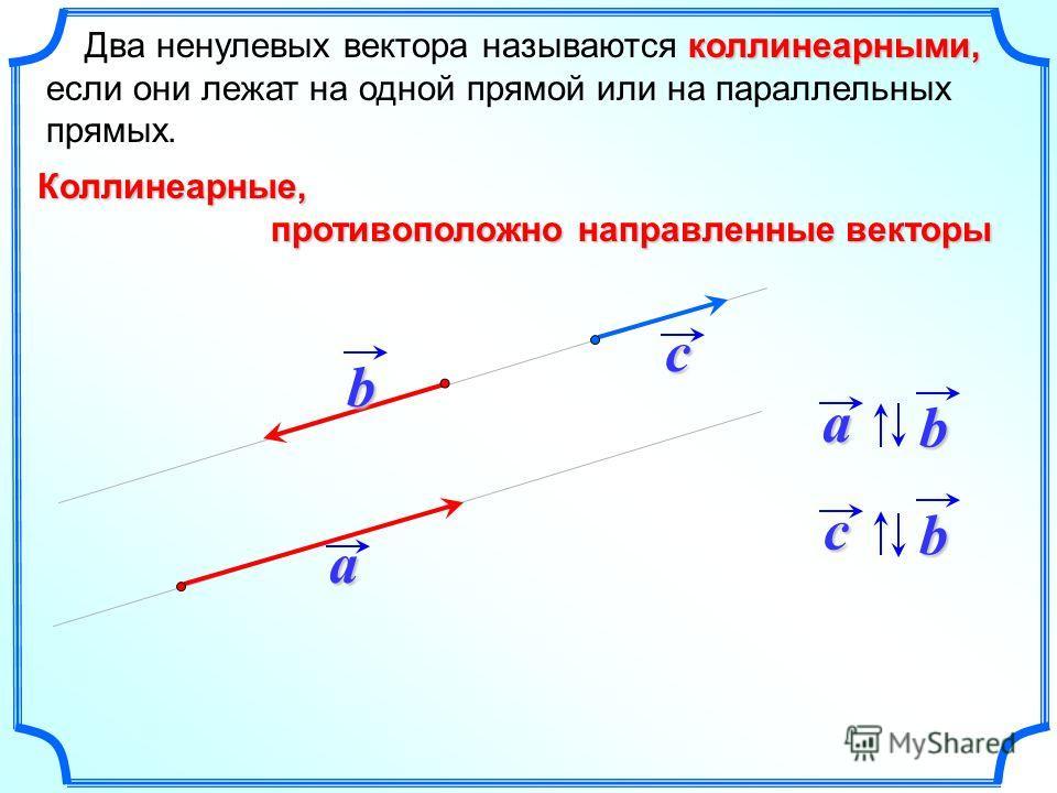 коллинеарныййейми, Два ненулевых вектора называются коллинеарныййейми, если они лежат на одной прямой или на параллельных прямых.a b c ba Коллинеарные, противоположно направленные векторы противоположно направленные векторы bc