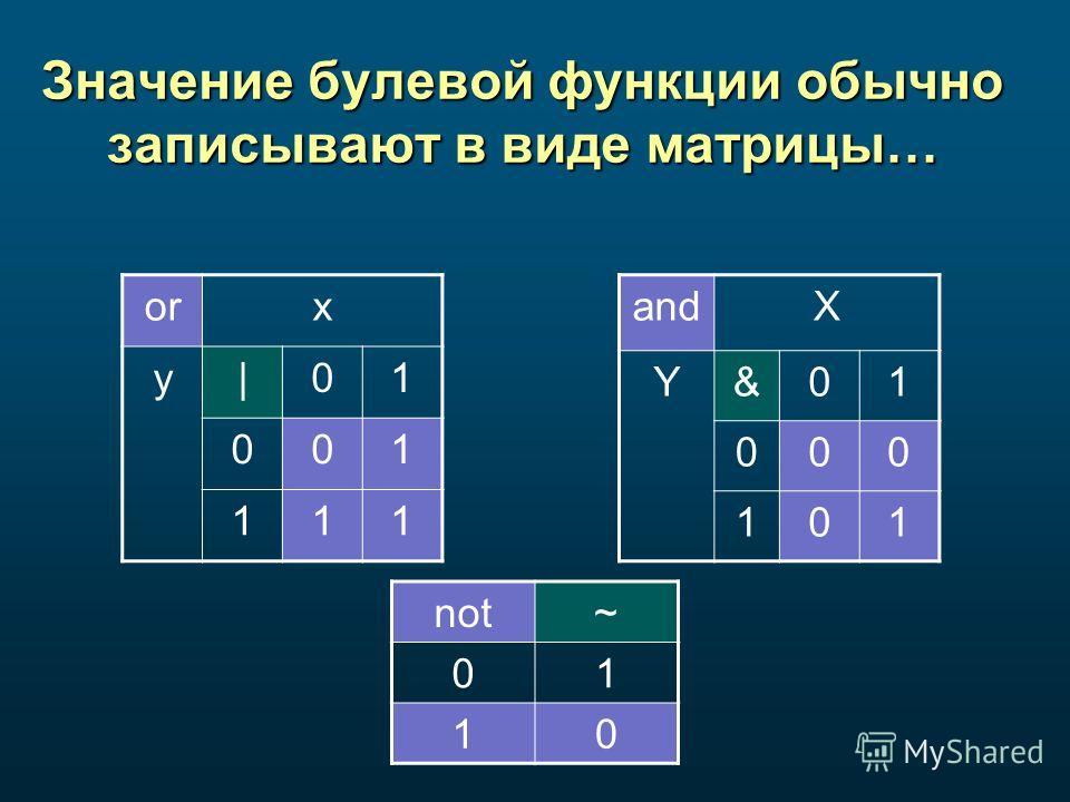 Значение булевой функции обычно записывают в виде матрицы… andX Y&01 000 101 not~ 01 10 orx y|01 001 111