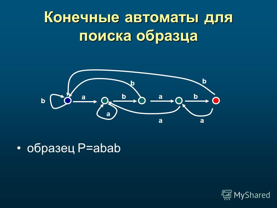 Конечные автоматы для поиска образца образец P=abab a bab b a b aa b