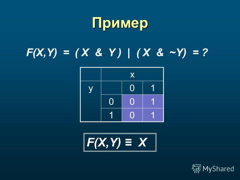 Пример F(X,Y) = ( X & Y ) | ( X & ~Y) = ? x y01 001 101 F(X,Y) X
