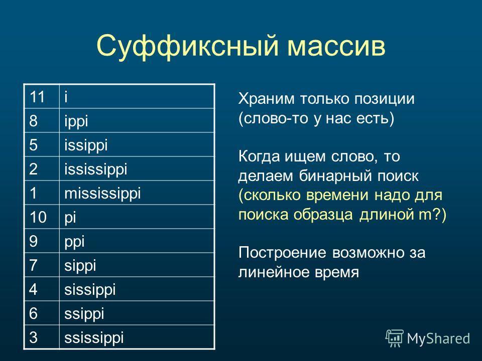 Суффиксный массив 11i 8ippi 5issippi 2ississippi 1mississippi 10pi 9ppi 7sippi 4sissippi 6ssippi 3ssissippi Храним только позиции (слово-то у нас есть) Когда ищем слово, то делаем бинарный поиск (сколько времени надо для поиска образца длиной m?) Пос