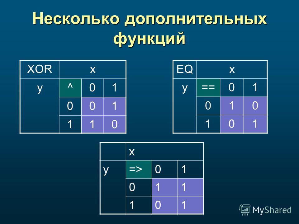 Несколько дополнительных функций XORx y^01 001 110 EQx y==01 010 101 x y=>01 011 101