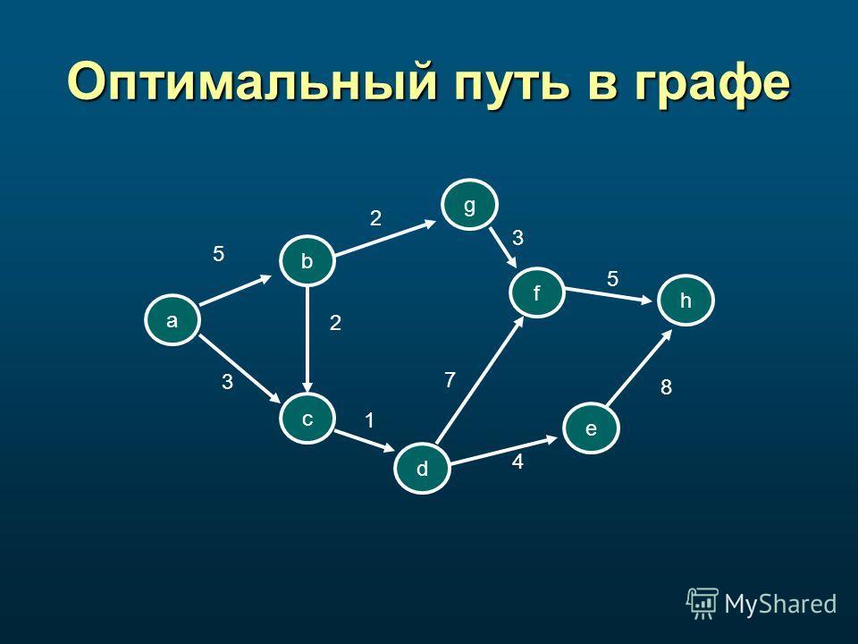 Оптимальный путь в графе a b c d e f g h 2 3 5 1 2 5 4 8 7 3