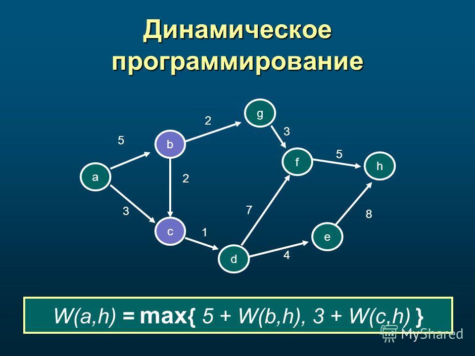 Динамическое программирование a b c d e f g h 2 3 5 1 2 5 4 8 7 3 W(a,h) = max { 5 + W(b,h), 3 + W(c,h) }