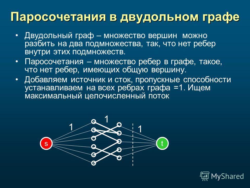 Паросочетания в двудольном графе Двудольный граф – множество вершин можно разбить на два подмножества, так, что нет ребер внутри этих подмножеств. Паросочетания – множество ребер в графе, такое, что нет ребер, имеющих общую вершину. Добавляем источни