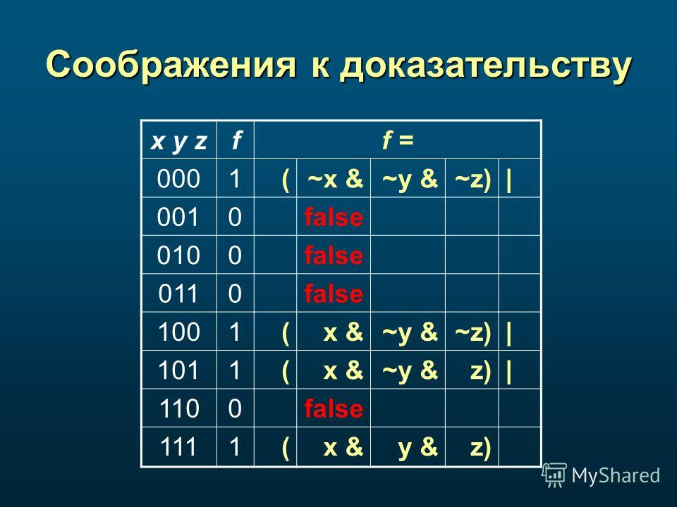 Соображения к доказательству x y zff = 0001(~x &~y &~z)| 0010false 0100false 0110false 1001(x &~y &~z)| 1011(x &~y & z)| 1100false 1111(x &y &z)