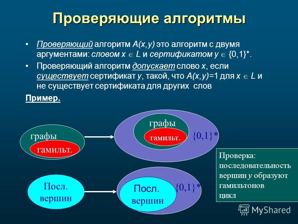 Проверяющие алгоритмы Проверяющий алгоритм A(x,y) это алгоритм с двумя аргументами: словом x L и сертификатом y {0,1}*. Проверяющий алгоритм допускает слово x, если существует сертификат y, такой, что A(x,y)=1 для x L и не существует сертификата для