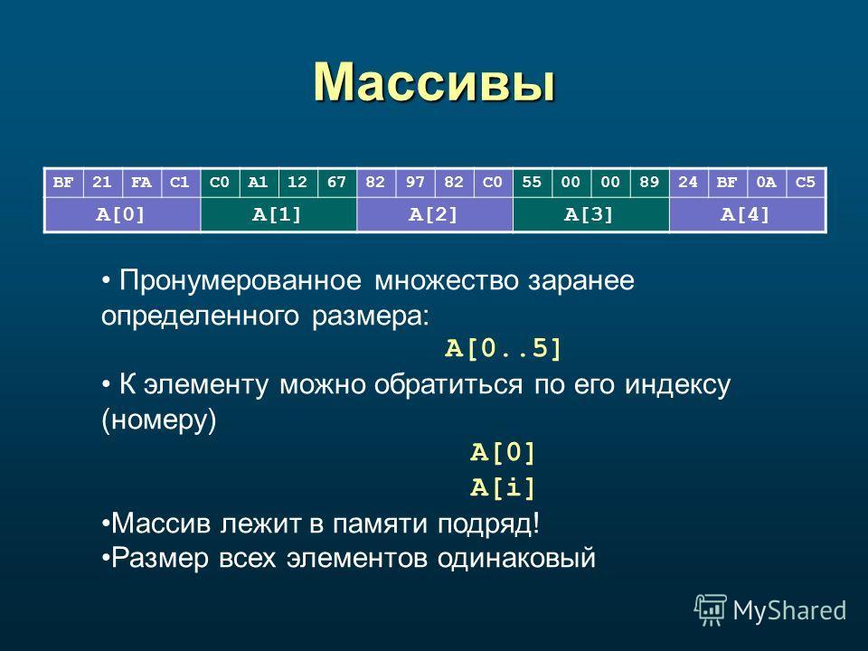 Массивы BF21FAC1C0A11267829782C05500 8924BF0A0AC5 A[0]A[1]A[2]A[3]A[4] Пронумерованное множество заранее определенного размера: A[0..5] К элементу можно обратиться по его индексу (номеру) A[0] A[i] Массив лежит в памяти подряд! Размер всех элементов
