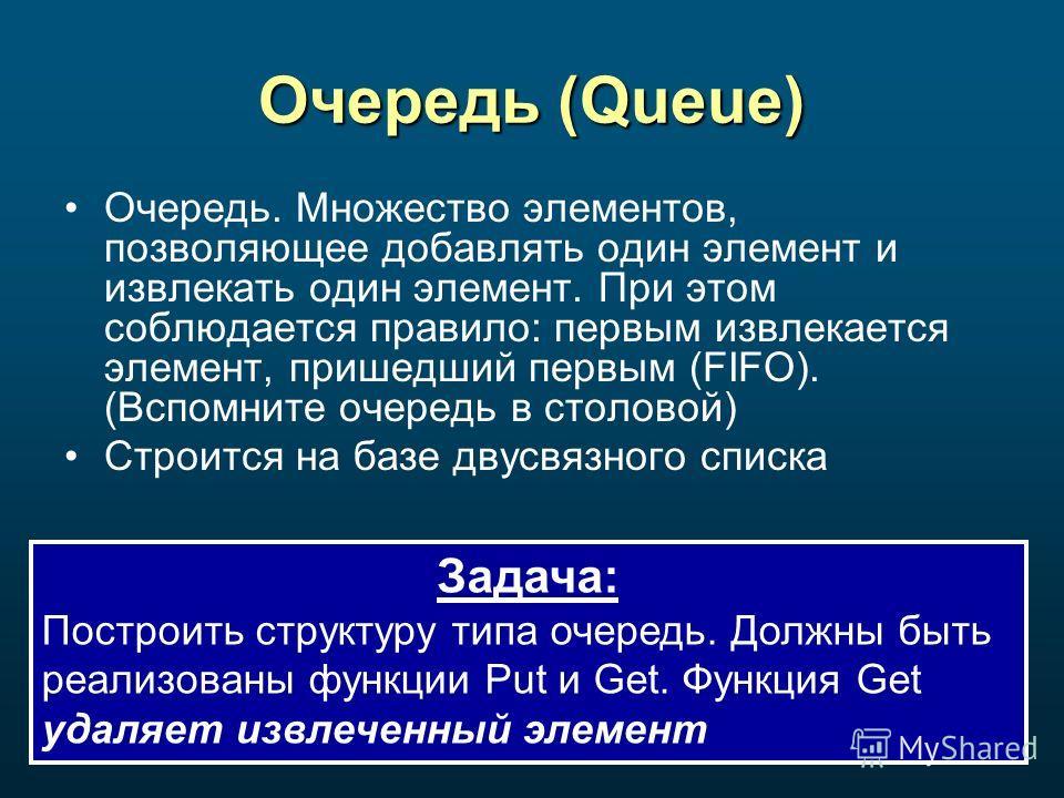 Очередь (Queue) Очередь. Множество элементов, позволяющее добавлять один элемент и извлекать один элемент. При этом соблюдается правило: первым извлекается элемент, пришедший первым (FIFO). (Вспомните очередь в столовой) Строится на базе двусвязного