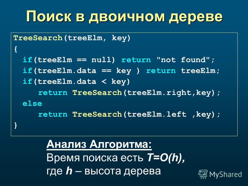 Поиск в двоичном дереве TreeSearch(treeElm, key) { if(treeElm == null) return