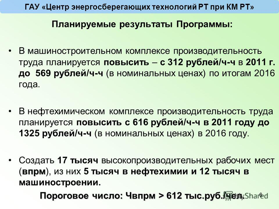 Планируемые результаты Программы: В машиностроительном комплексе производительность труда планируется повысить – с 312 рублей/ч-ч в 2011 г. до 569 рублей/ч-ч (в номинальных ценах) по итогам 2016 года. В нефтехимическом комплексе производительность тр