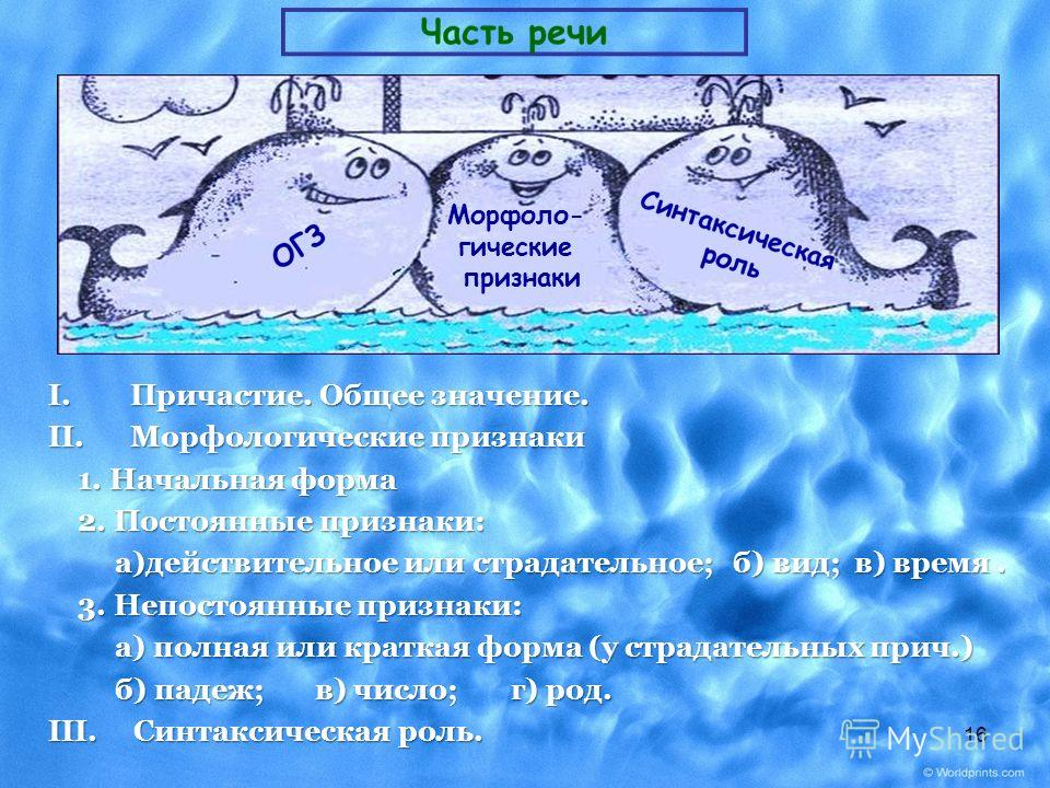 Интернет-урок. 15 Морфологический разбор причастий.avi