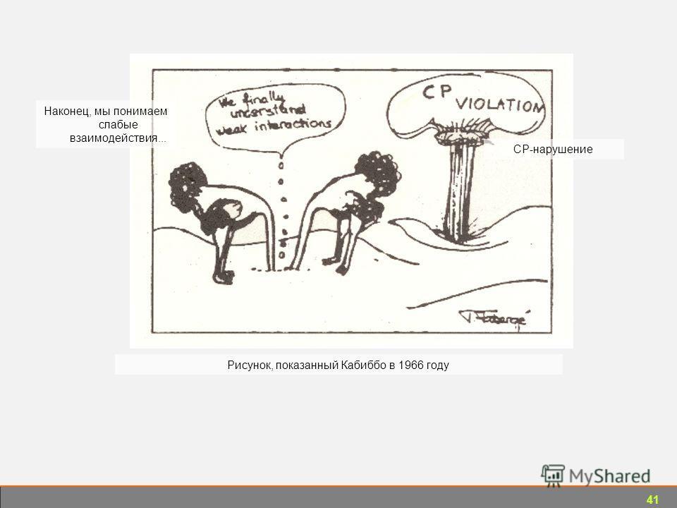 41 Рисунок, показанный Кабиббо в 1966 году Наконец, мы понимаем слабые взаимодействия... СР-нарушение