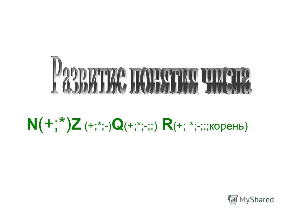 N (+;*) Z (+;*;-) Q (+;*;-;:) R (+; *;-;:;корень)