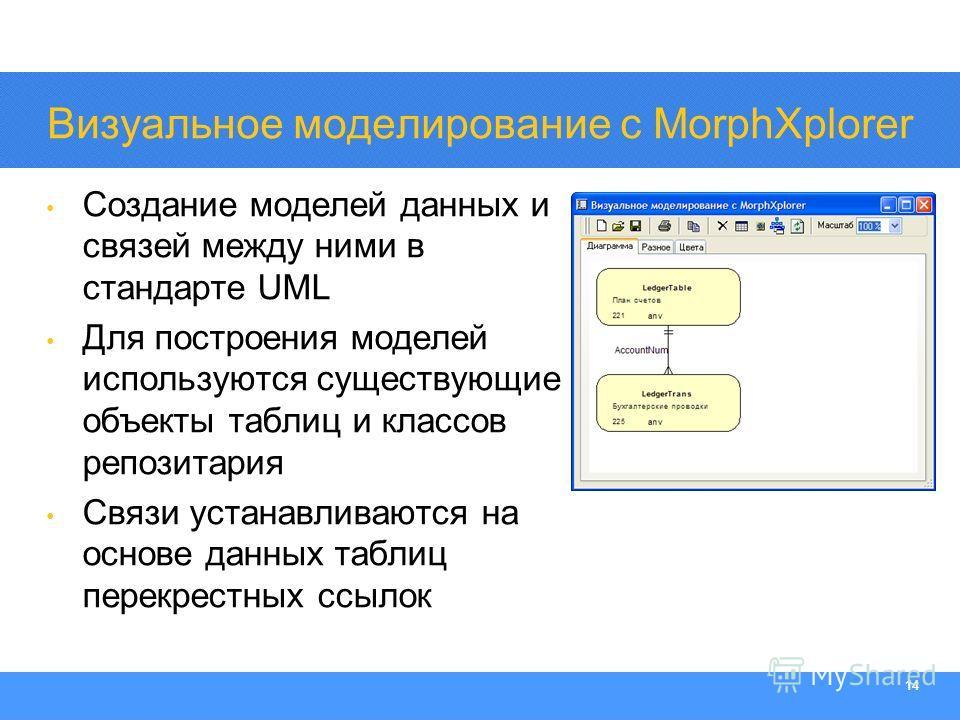 Section Heading 14 Визуальное моделирование с MorphXplorer Создание моделей данных и связей между ними в стандарте UML Для построения моделей используются существующие объекты таблиц и классов репозитория Связи устанавливаются на основе данных таблиц