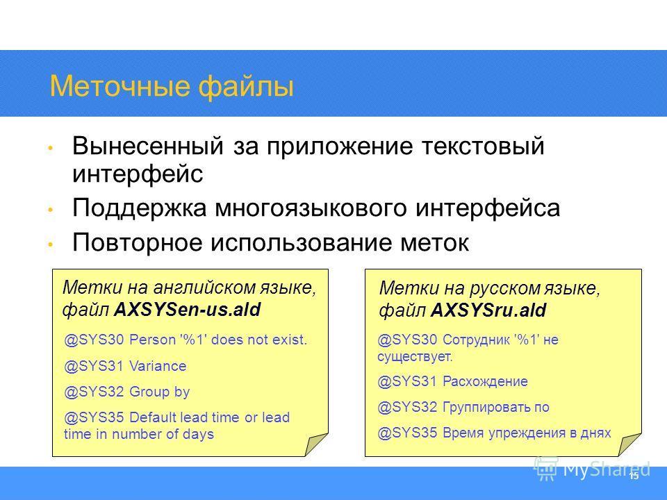 Section Heading 15 Меточные файлы Вынесенный за приложение текстовый интерфейс Поддержка многоязыкового интерфейса Повторное использование меток Метки на английском языке, файл AXSYSen-us.ald @SYS30 Person '%1' does not exist. @SYS31 Variance @SYS32