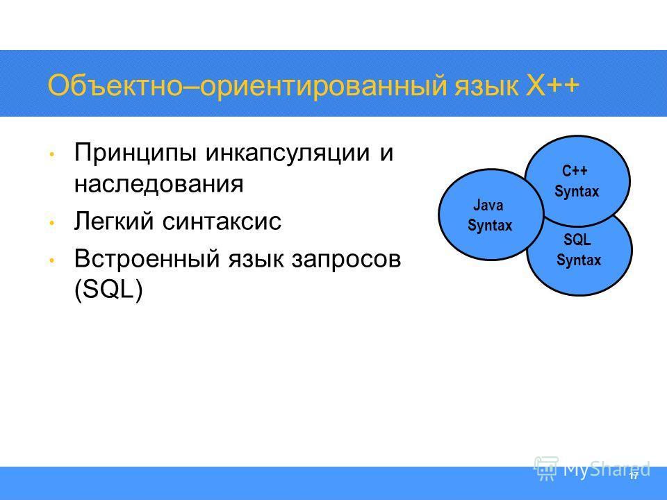 Section Heading 17 Объектно–ориентированный язык X++ Принципы инкапсуляции и наследования Легкий синтаксис Встроенный язык запросов (SQL) SQL Syntax C++ Syntax Java Syntax