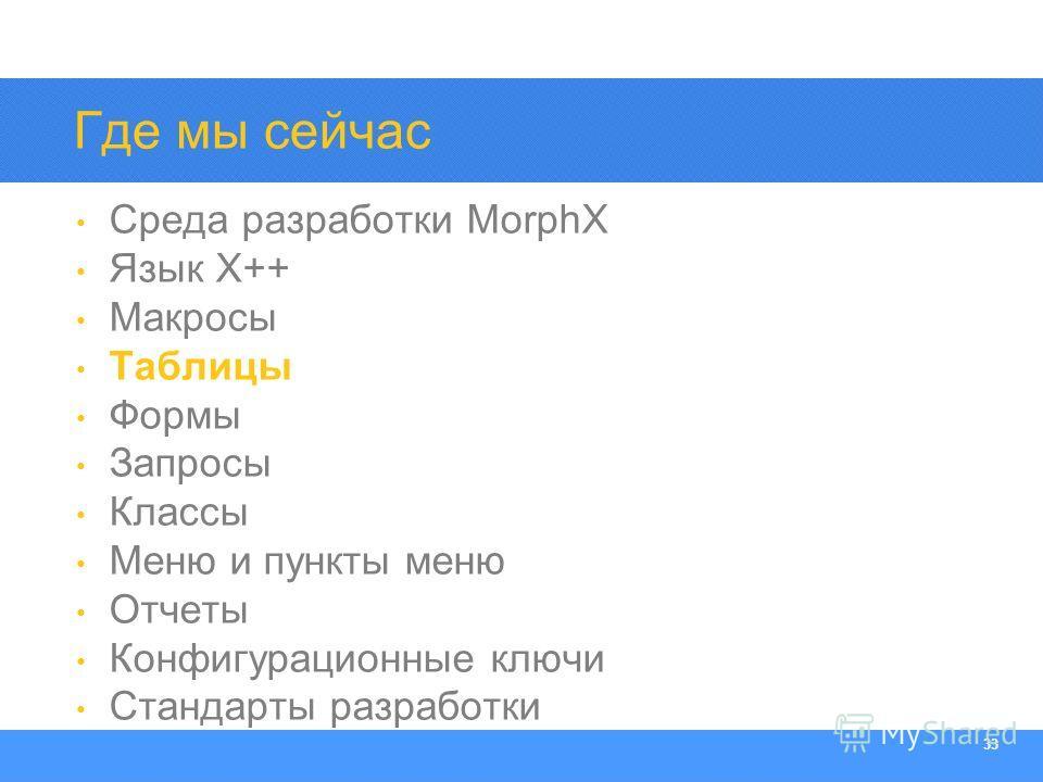 Section Heading 33 Где мы сейчас Среда разработки MorphX Язык X++ Макросы Таблицы Формы Запросы Классы Меню и пункты меню Отчеты Конфигурационные ключи Стандарты разработки