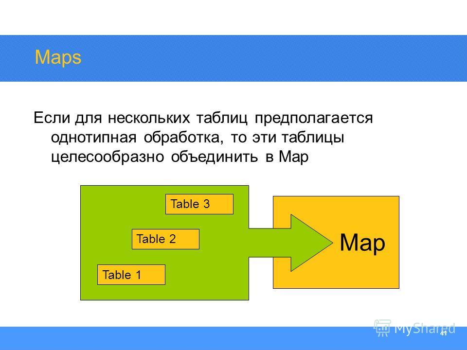 Section Heading 41 Maps Если для нескольких таблиц предполагается однотипная обработка, то эти таблицы целесообразно объединить в Map Table 1 Table 2 Table 3 Map