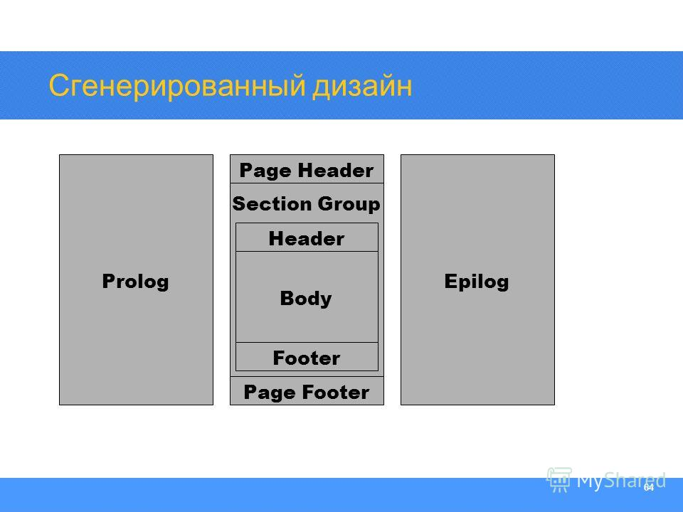 Section Heading 64 Сгенерированный дизайн PrologEpilog Section Group Page Header Page Footer Header Footer Body