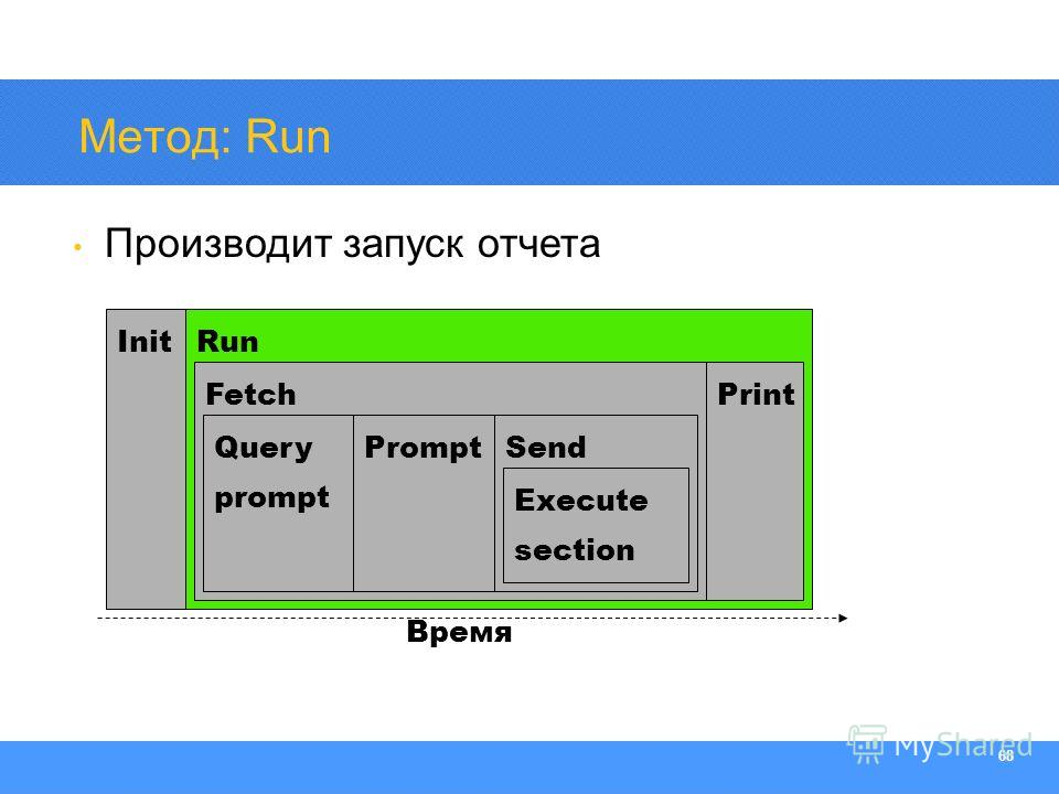 Section Heading 68 Метод: Run Производит запуск отчета Init Время Run Fetch Query prompt PromptSend Print Execute section
