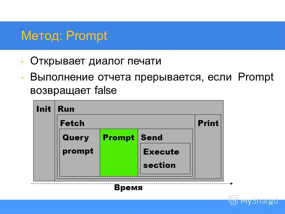 Section Heading 71 Метод: Prompt Открывает диалог печати Выполнение отчета прерывается, если Prompt возвращает false Init Время Run Fetch Query prompt PromptSend Print Execute section
