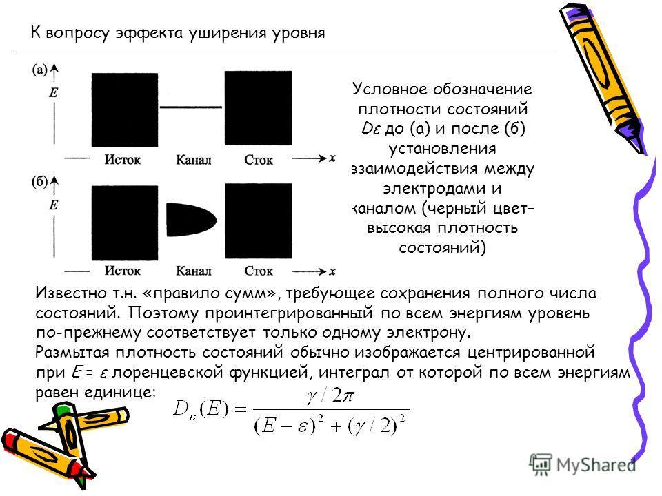 К вопросу эффекта уширения уровня Условное обозначение плотности состояний Dε до (а) и после (б) установления взаимодействия между электродами и каналом (черный цвет– высокая плотность состояний) Известно т.н. «правило сумм», требующее сохранения пол