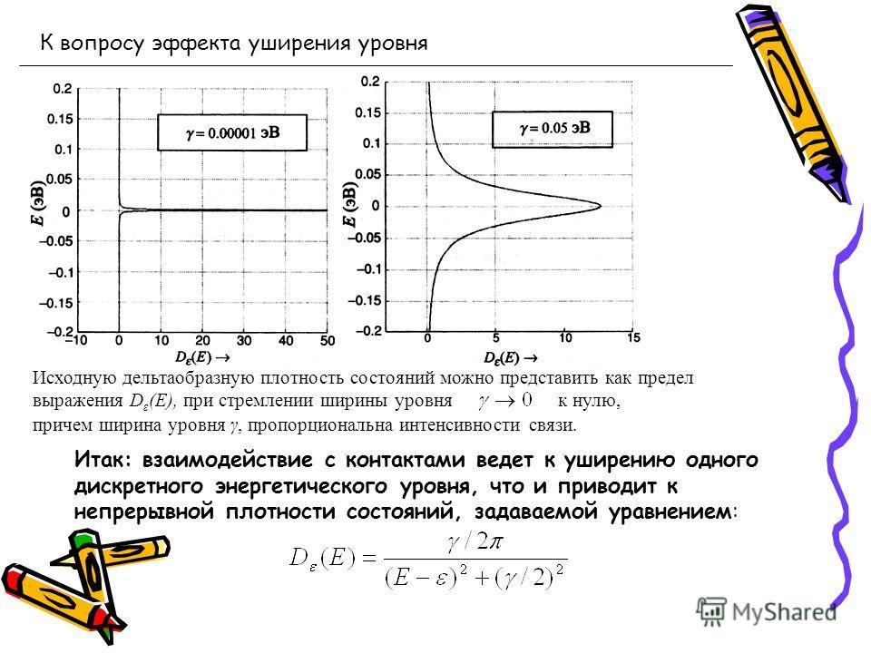 К вопросу эффекта уширения уровня Исходную дельтаобразную плотность состояний можно представить как предел выражения D ε (E), при стремлении ширины уровня к нулю, причем ширина уровня γ, пропорциональна интенсивности связи. Итак: взаимодействие с кон