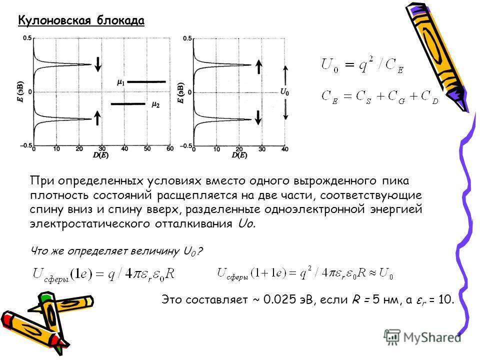 Кулоновская блокада При определенных условиях вместо одного вырожденного пика плотность состояний расщепляется на две части, соответствующие спину вниз и спину вверх, разделенные одноэлектронной энергией электростатического отталкивания Uo. Что же оп
