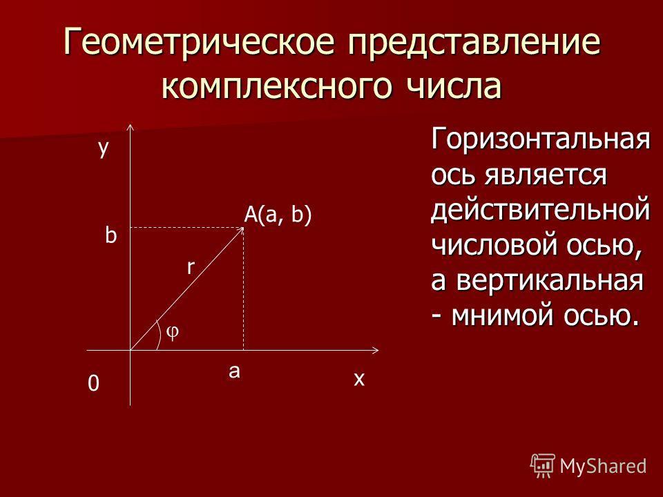 Геометрическое представление комплексного числа Горизонтальная ось является действительной числовой осью, а вертикальная - мнимой осью. у A(a, b) r b a 0 x