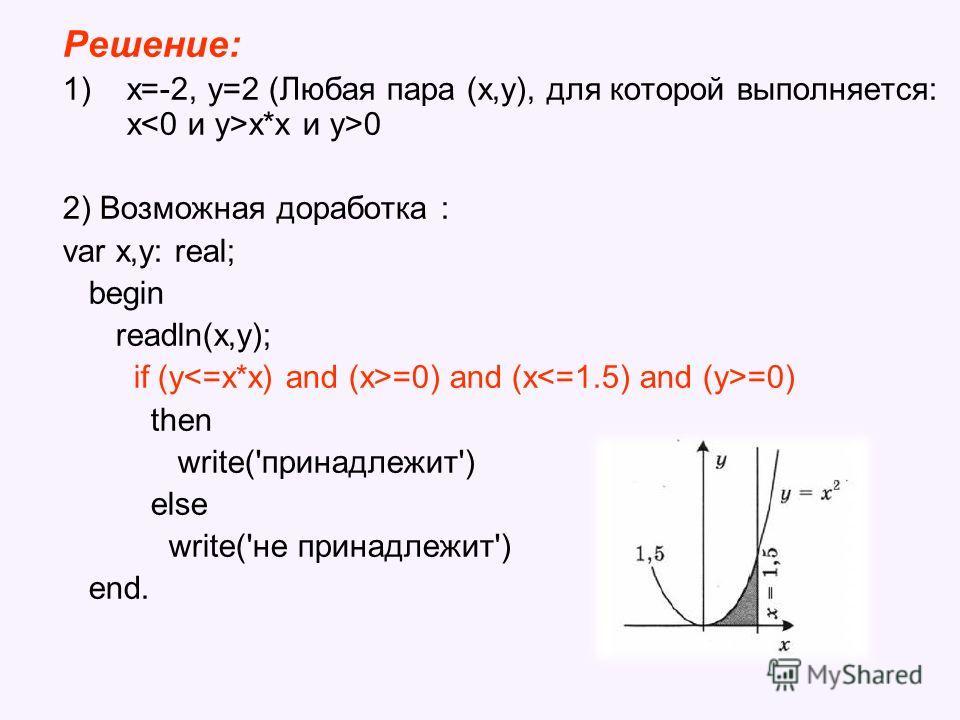 Решение: 1)x=-2, y=2 (Любая пара (x,y), для которой выполняется: x x*x и y>0 2) Возможная доработка : var x,y: real; begin readln(x,у); if (y =0) and (x =0) then write('принадлежит') else write('не принадлежит') end.