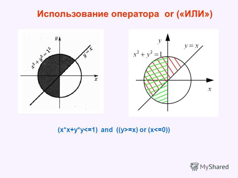 (x*x+y*y =x) or (x