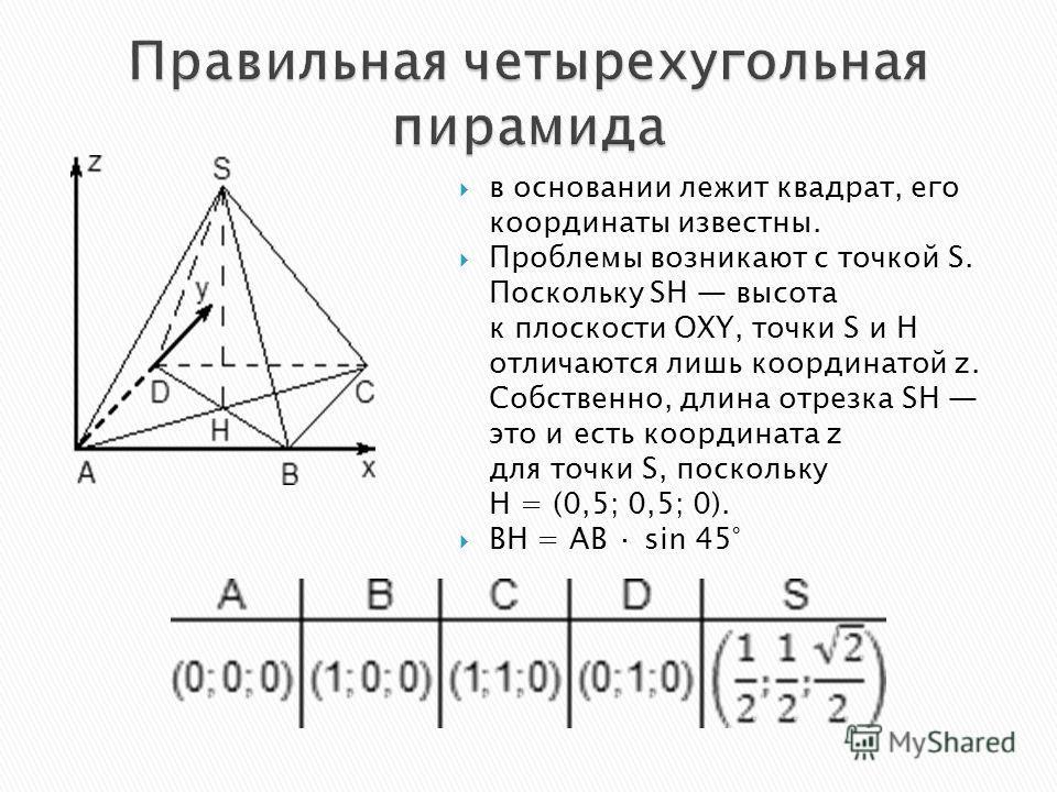 в основании лежит квадрат, его координаты известны. Проблемы возникают с точкой S. Поскольку SH высота к плоскости OXY, точки S и H отличаются лишь координатой z. Собственно, длина отрезка SH это и есть координата z для точки S, поскольку H = (0,5; 0