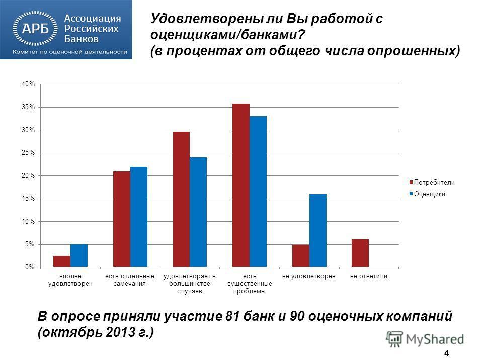 Удовлетворены ли Вы работой с оценщиками/банками? (в процентах от общего числа опрошенных) В опросе приняли участие 81 банк и 90 оценочных компаний (октябрь 2013 г.) 4