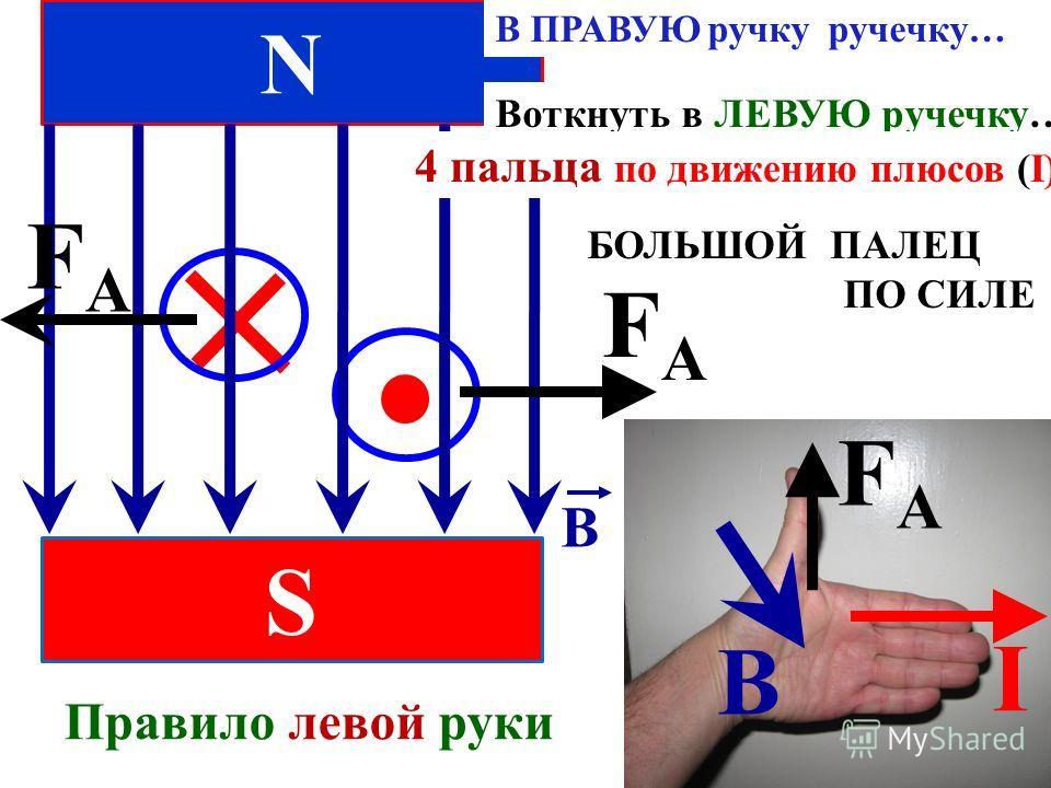 1. от I ЭЛЕКТРОМАГНИТ 2. слабеет 3. СЕРДЕЧНИК реле Переноска сортировка звонок телеграф Источником магнитного поля является ток (двигающийся заряд!)